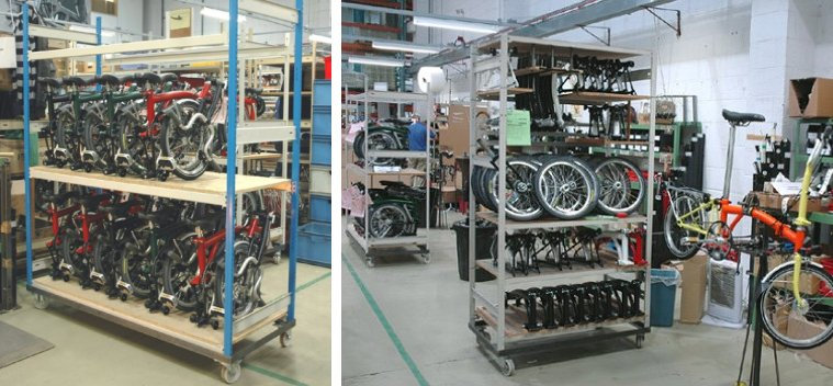 Brompton Bike Assembly Shelving