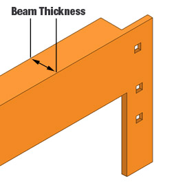 Beam Thickness Guide