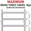 Load Sign Requirements For Racking